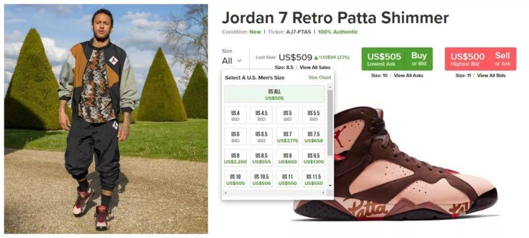 炒翻3倍价,突袭PASS后Patta x Air Jordan联名本周将再度发售!