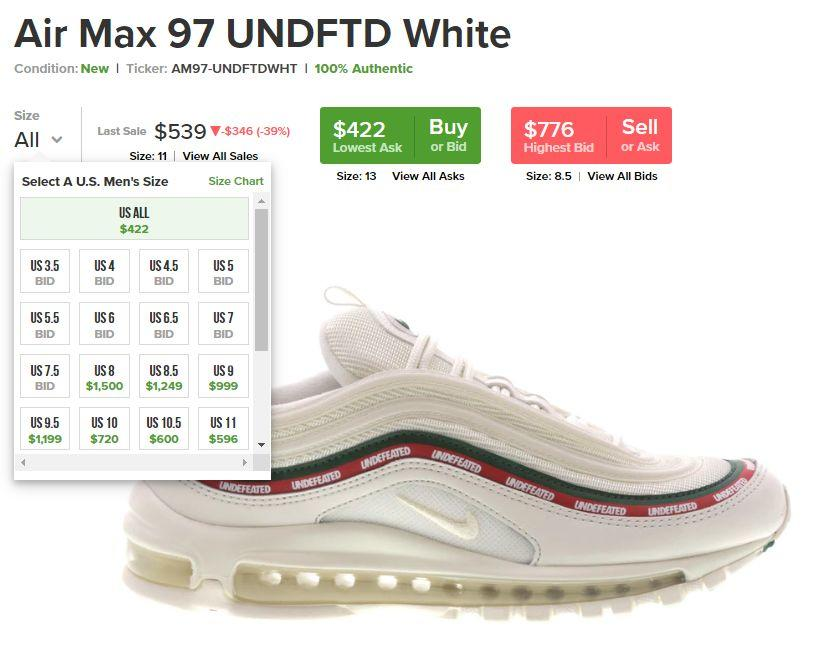 Undefeated x 耐克Air Max联名实物终于泄露,下月限量发售!