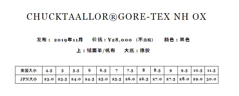 匡威Converse高端支线Addict新特辑鞋款曝光,下月限量发售!