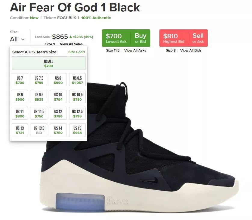 主理人曝光:Fear Of God x 耐克新配色首次泄露,下月将发售!