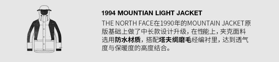 天猫上架:The North Face限定暴力橙/迷彩冲锋衣限量发售!