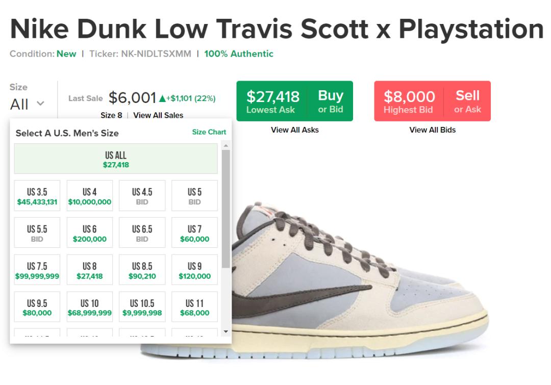 带节奏?Travis Scott和Nike联名合约曝光,他1年能赚走6500万!