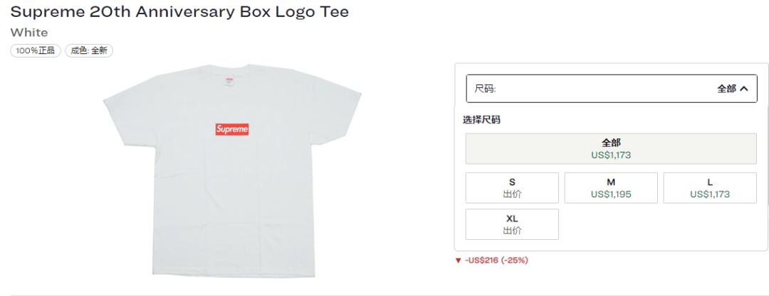 爷青结!骨灰级Supreme白红Box LogoT恤复刻发售?速锁定!