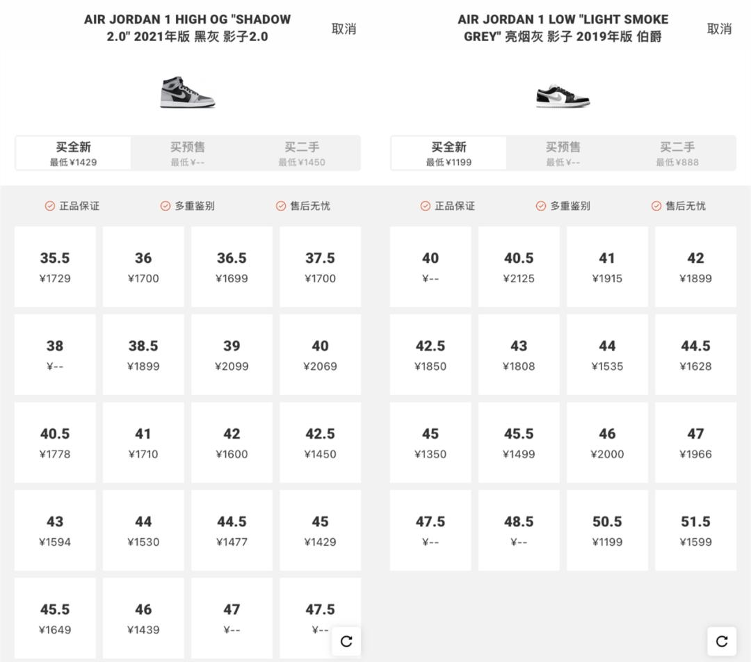 AJ1渣渣灰 x Gore-Tex联名防水限定配色曝光,确认限量发售!